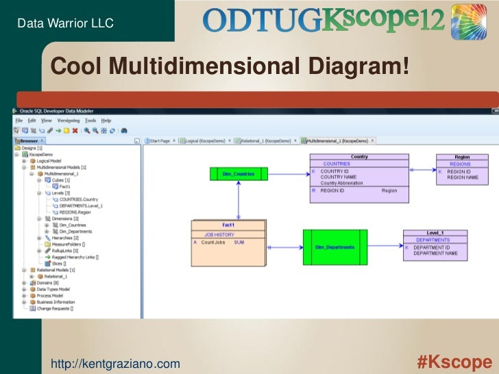 Reverse engineering an existing database using oracle sql developer d 28 ccuart Choice Image