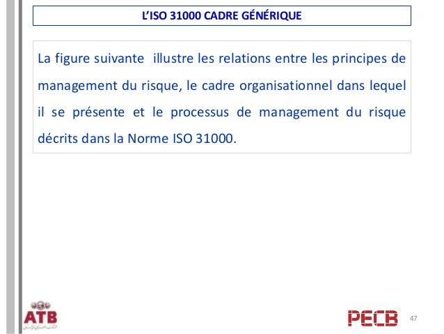 ISO 31000 Risk management