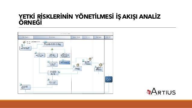 sap grc access control 10.1 pdf
