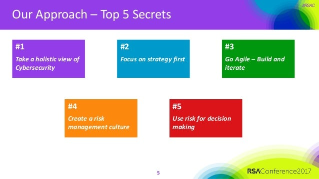 Top 5 secrets to successfully jumpstarting your cyber-risk program