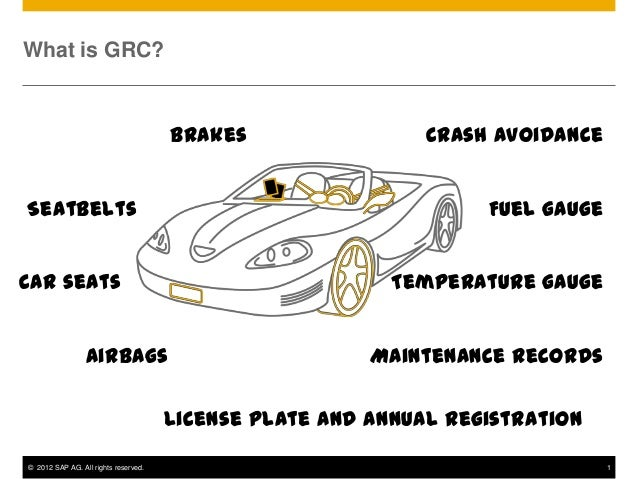 What is GRC?                                      Brakes                 Crash avoidanceSeatbelts                         ...