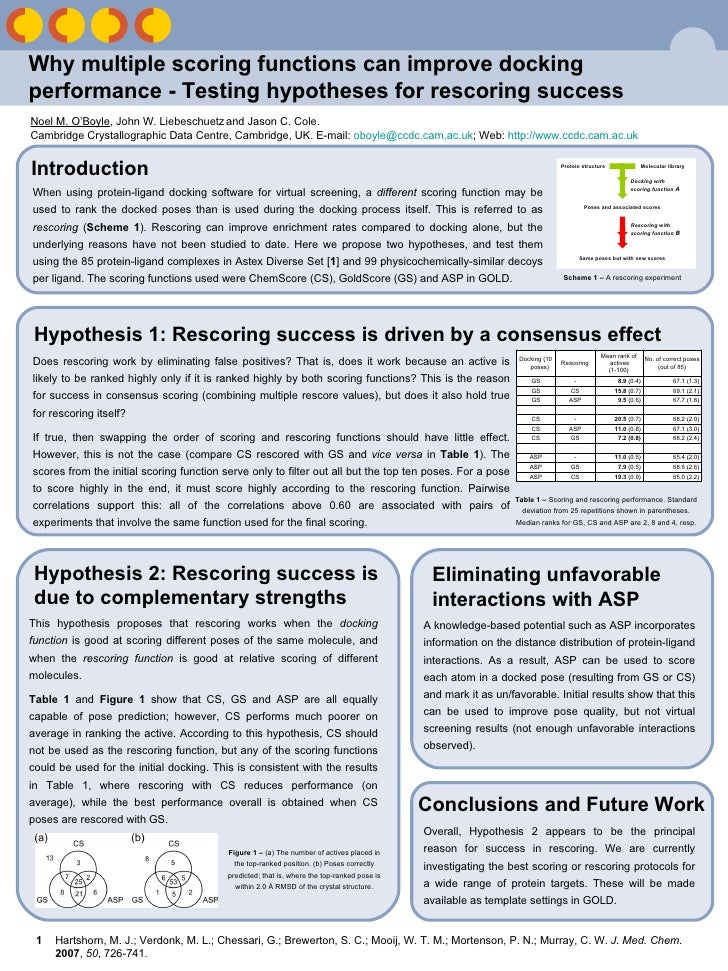 Why multiple scoring functions can improve docking performance - Testing hypotheses for rescoring success Noel M. O'Boyle ...