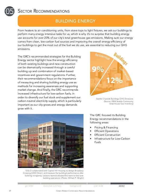 1 042 05   Sector Recommendations3 06                                            BUILDING ENERGY       From heaters to air...