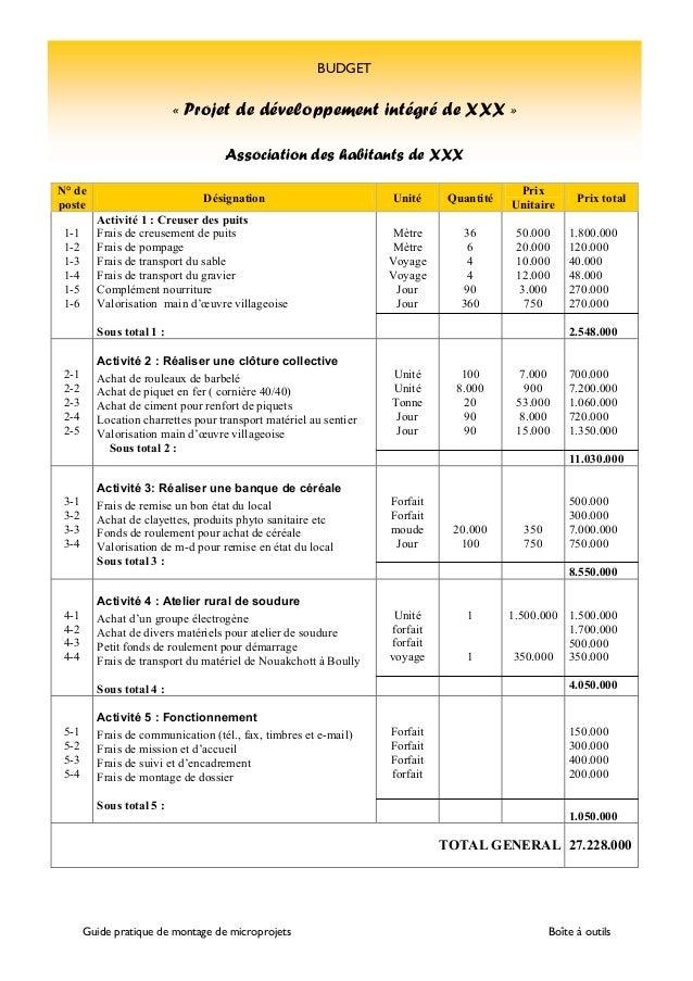 N° de  poste Désignation Unité Quantité Prix  Unitaire Prix total  1-1  1-2  1-3  1-4  1-5  1-6  Activité 1 : Creuser des ...