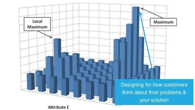 Via Visual Website Optimizer Could this actually HURT conversion?