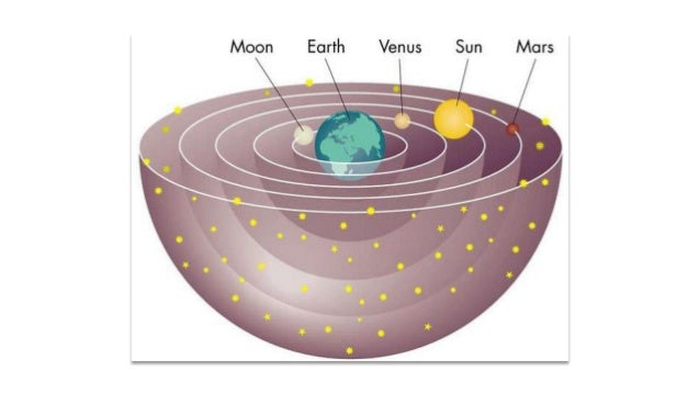 The Earth (and everything in the solar system, including the Sun) revolves around our system's gravitational Barycenter, w...
