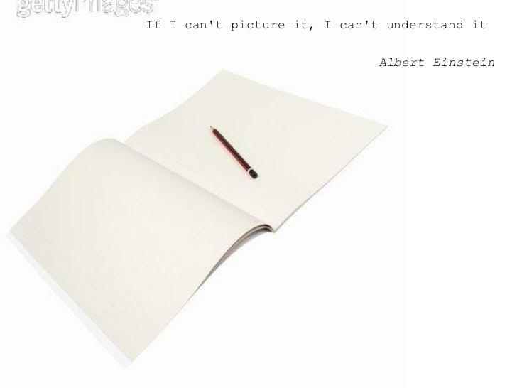 <ul><ul><ul><li>If I can't picture it, I can't understand it  </li></ul></ul></ul><ul><ul><ul><li>Albert Einstein </li></u...
