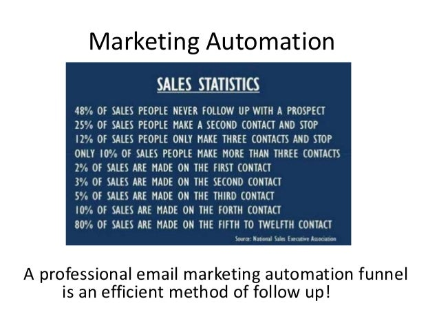 Email Marketing Automation Funnel From Gregg Towsley