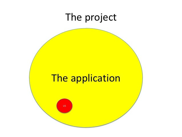 The projectThe application  US