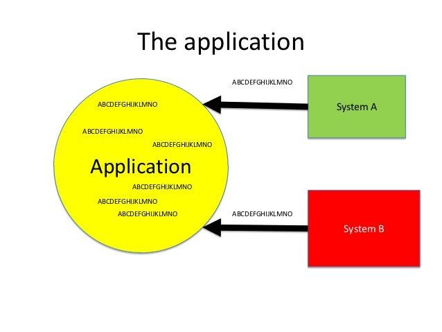 A3 Proposal              Problem descriptionBEFORE                  AFTERSTEPS:                  Visualisation1. .jdlkjds2...
