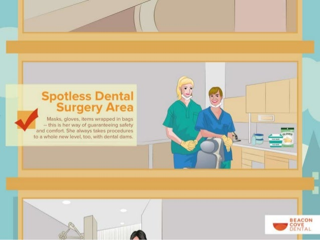 What Makes a Great Dentist - A Quick Checklist of What to Look For