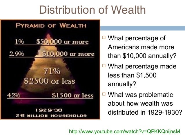 unequal distribution of wealth The combination of the greatly unequal distribution of wealth throughout the  1920s which in turn created an unstable economy according to a study done by  the.