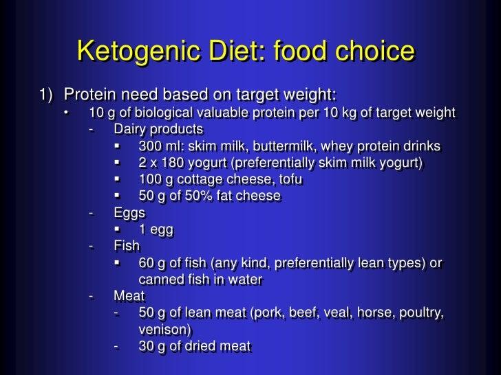 Ketogenic Diet Gallstones | KetogenicDietPDF.Com