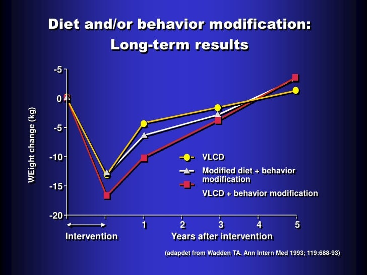 Great Diets For Weight Reduction Slide 3