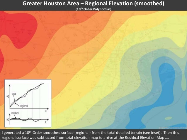 Greater Houston Area Elevation Analysis