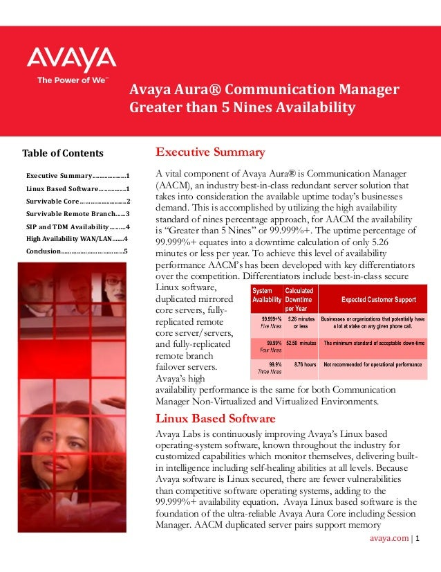 avaya.com | 1 Avaya Aura® Communication Manager Greater than 5 Nines Availability Table of Contents Executive Summary........
