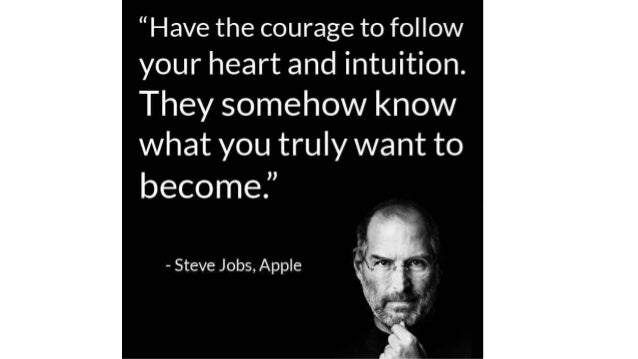 Famous Inspirational Quotes Cool 10 Greatest Inspirational Quotesfamous Personalities Never Give …