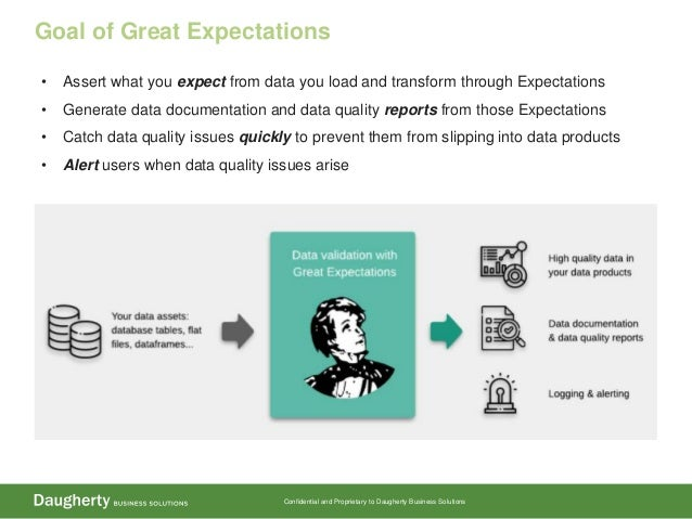 Confidential and Proprietary to Daugherty Business Solutions Goal of Great Expectations • Assert what you expect from data...