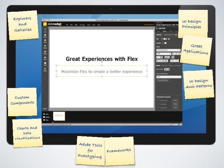 Explorers                                   UI Design    and                                       Principles  Galleries  ...