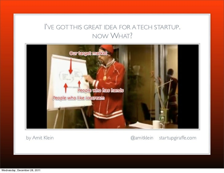 I'VE GOT THIS GREAT IDEA FOR A TECH STARTUP.                                               NOW WHAT?                 by Am...