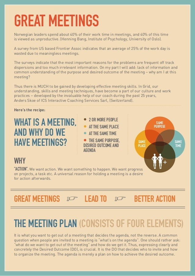 THE MEETING PLAN (CONSISTS OF FOUR ELEMENTS) It is what you want to get out of a meeting that decides the agenda, not the ...