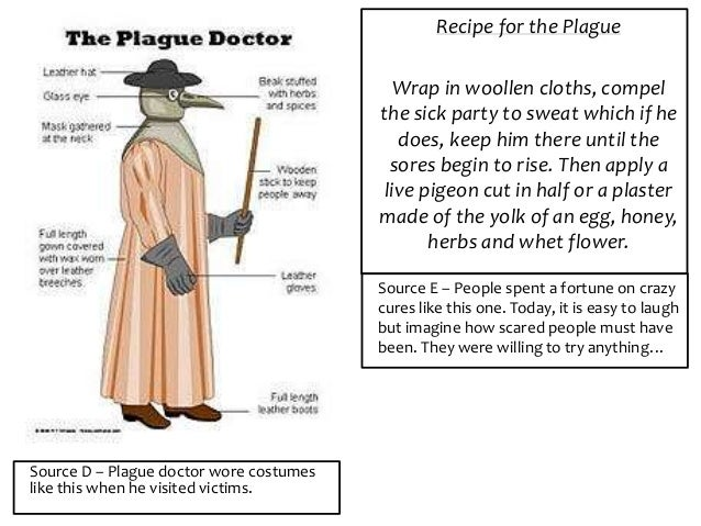 Black did the what plague doctors wear forecasting dress in summer in 2019