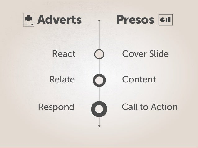 React Relate Respond Cover Slide Content Call to Action Adverts Presos