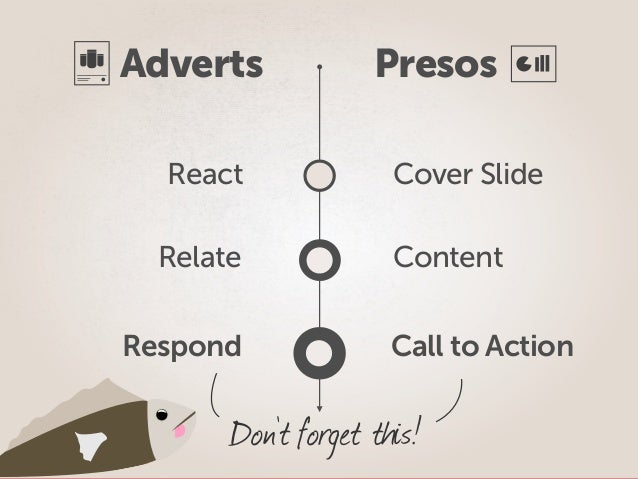 React Relate Respond Cover Slide Content Call to Action Adverts Presos Don't forget this!