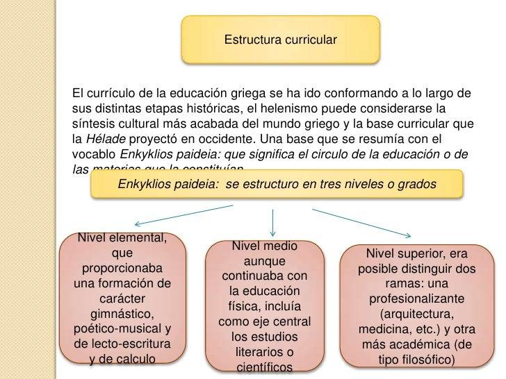 Estructura curricular<br />El currículo de la educación griega se ha ido conformando a lo largo de sus distintas etapas hi...