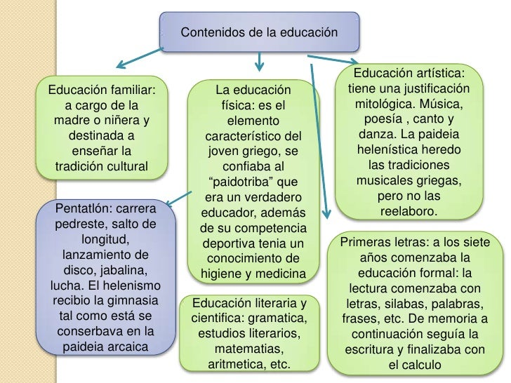 Contenidos de la educación<br />Educación artística: tiene una justificación mitológica. Música, poesía , canto y danza. L...