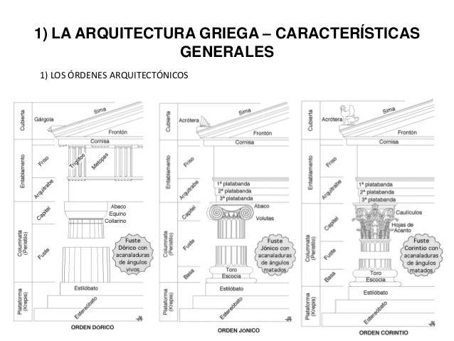 Arquitectura griega historia del arte for Caracteristicas de la arquitectura