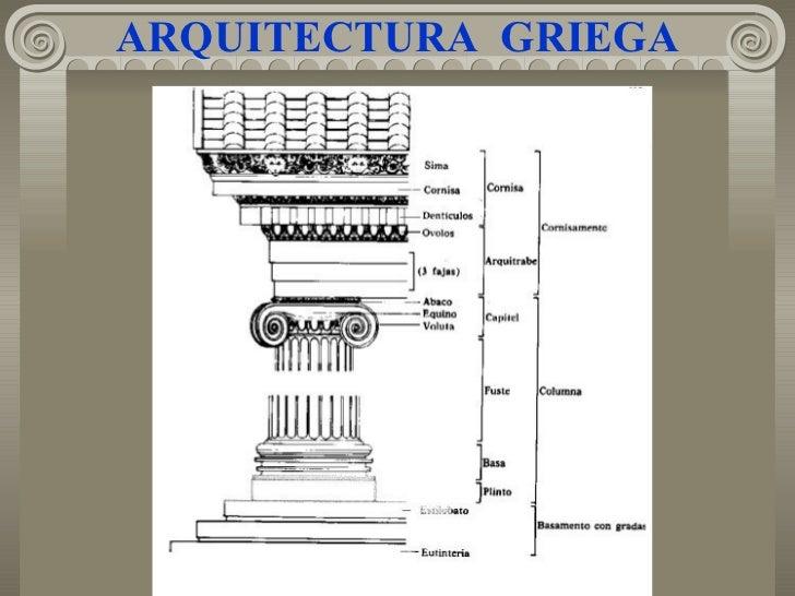 Grecia arquitectura for Arquitectura definicion