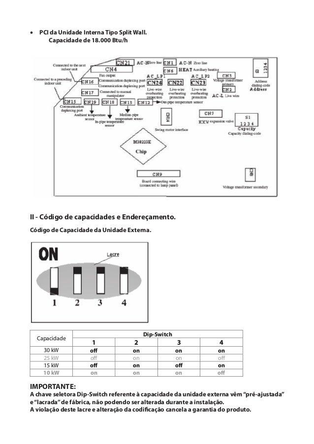Gree linha gmv - manual de instalação