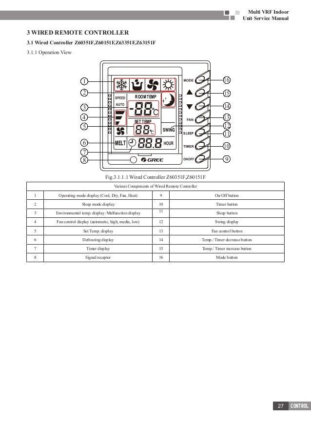 Gree Ac Wiring Diagram - Basic Wiring Diagram •