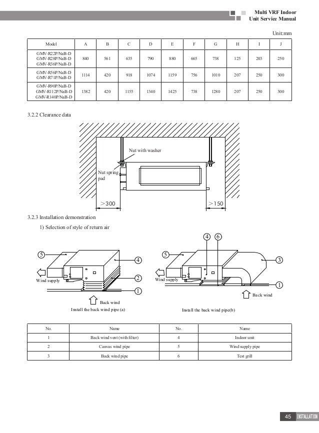 Gree Vrf service Manual