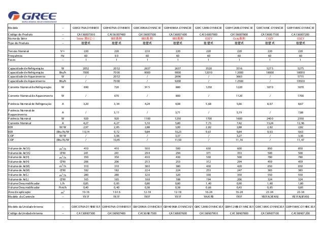 Modelo -- GWC07NA-D1NNB1E GWH07NA-D1NNB1E GWC09MA-D1NNC3E GWH09MA-D1NNC3E GWC12MB-D1NNC3E GWH12MB-D1NNC3E GWC18MC-D1NNC3E ...