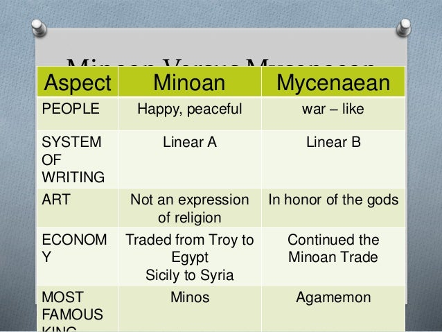 minoan and mycenae civilization comparison essay essay The mycenaeans were among the first people to settle in greece and ultimately would set the stage of much of greek culture for the centuries to follow, from mythology to the tales of homer.
