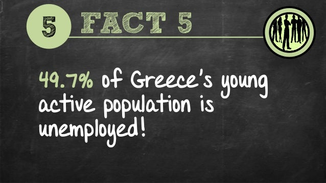 6 FACT 6 63.5% of Greeks between ages 18 and 34 live at home with their parents!