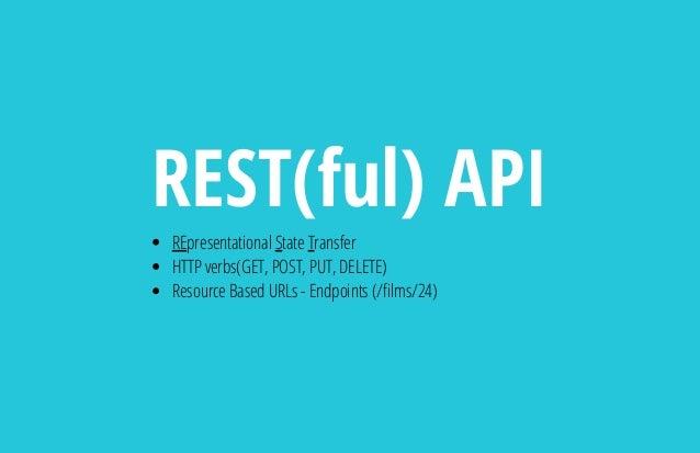 GraphQL vs REST Slide 2