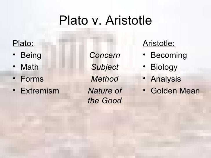 being and becoming plato