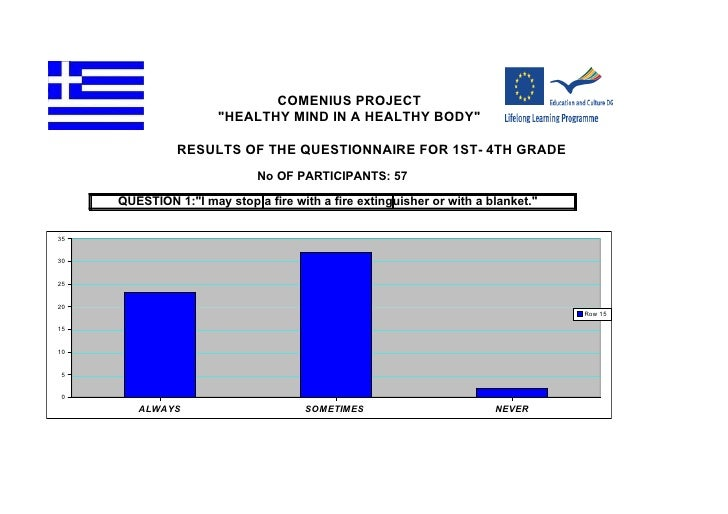 """COMENIUS PROJECT                             """"HEALTHY MIND IN A HEALTHY BODY""""                         RESULTS OF THE QUEST..."""