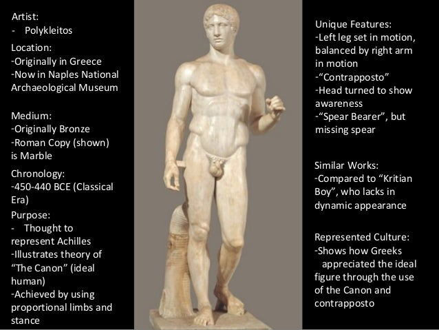 how important was polykleitos to the Important that roman historian ____ said the following (polykleitos made 2 statues at same time, one that would pleasing to crowd & one that was according to his.