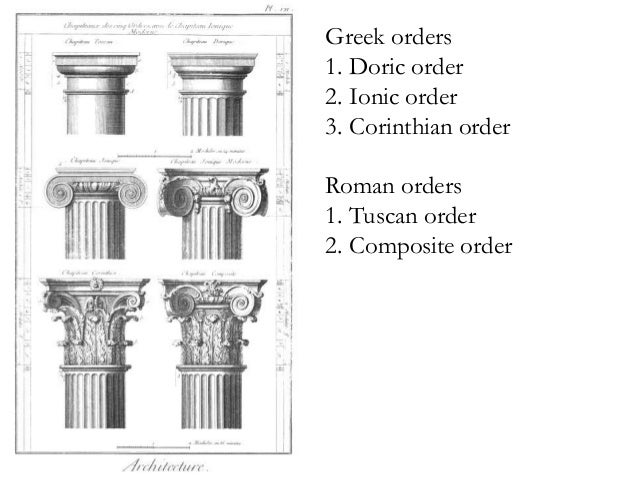 The Ancient Greek And Roman Architecture 2 Orders
