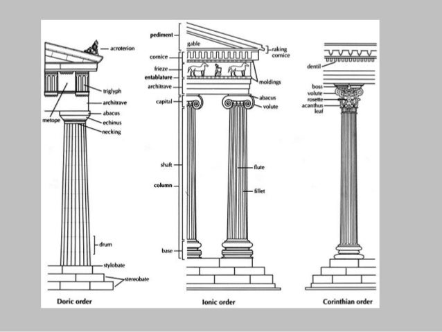 Parts Of A Column >> Greek Architecture