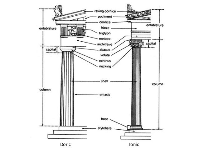 Doric temple diagram diy wiring diagrams introduction to greek architecture rh slideshare net greek temple diagram parts of a greek temple ccuart Image collections
