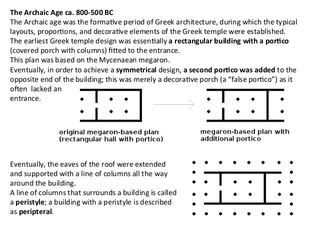 Introduction to Greek Architecture