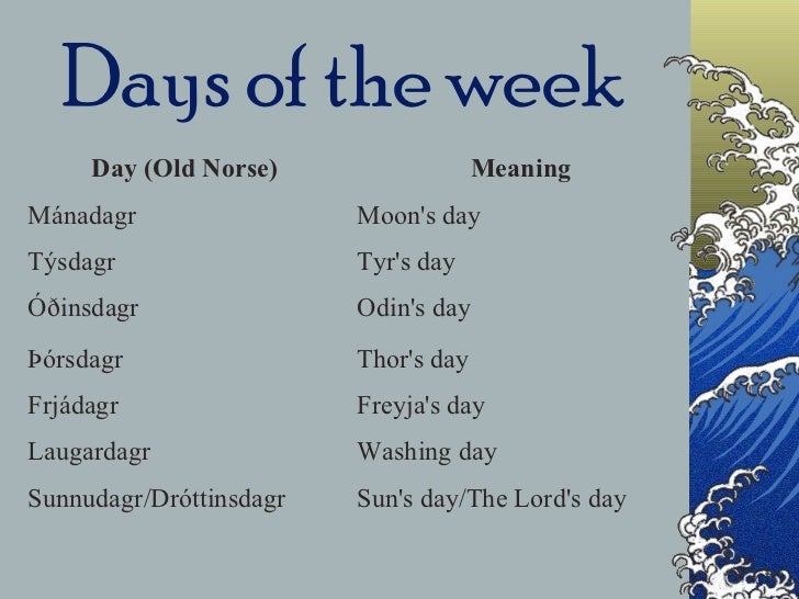 Days of Week Greek Language Quizzes - yasas.com