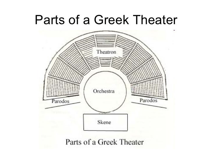 Greek Theater 2 Parts