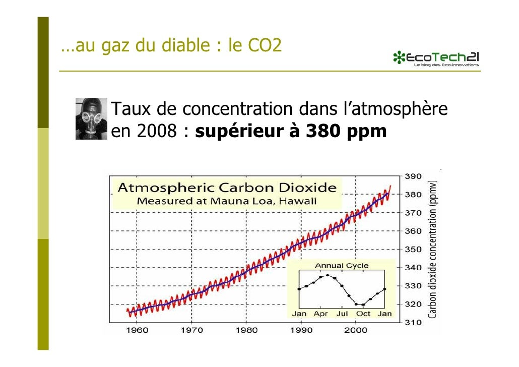 Green Business Conference By Cleantech Republic Slide 3