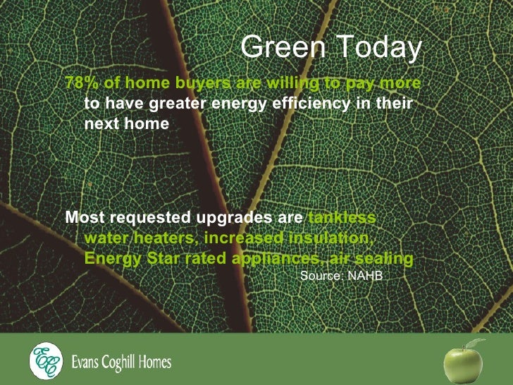Green Today 78% Of Home ...
